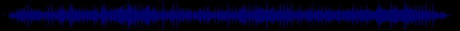 waveform of track #81341