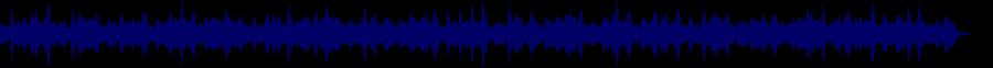 waveform of track #81373