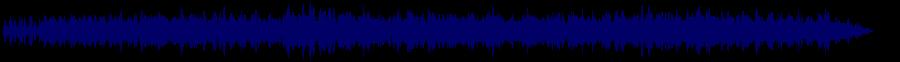 waveform of track #81381