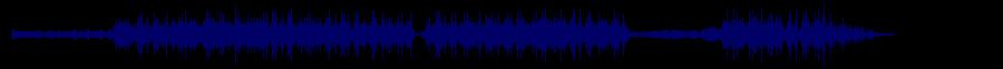 waveform of track #81415