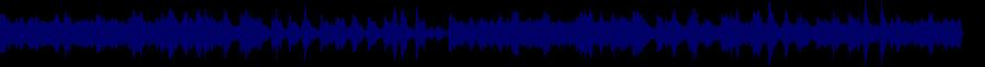 waveform of track #81432