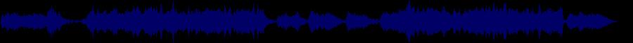waveform of track #81473