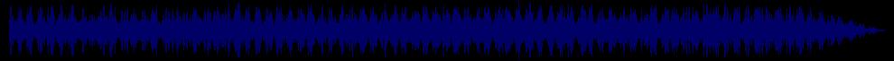 waveform of track #81480