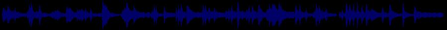 waveform of track #81500