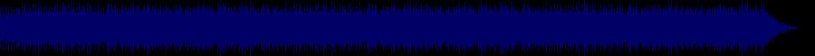 waveform of track #81531