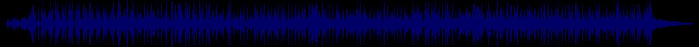 waveform of track #81556