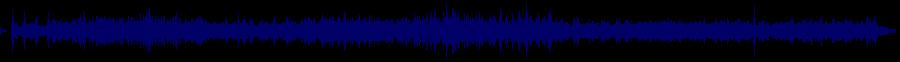 waveform of track #81570