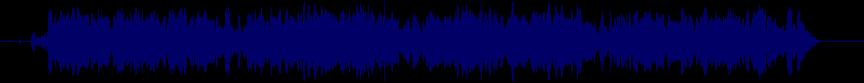 waveform of track #81606