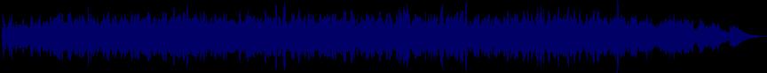 waveform of track #81625