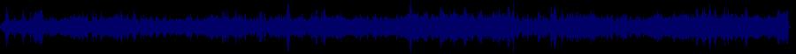 waveform of track #81685