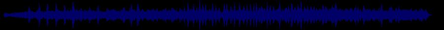 waveform of track #81687