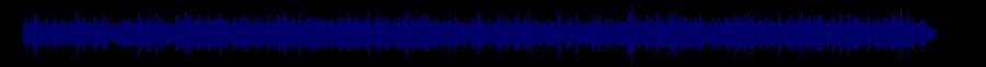 waveform of track #81693