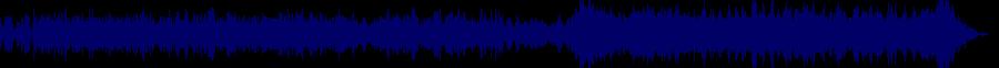 waveform of track #81700