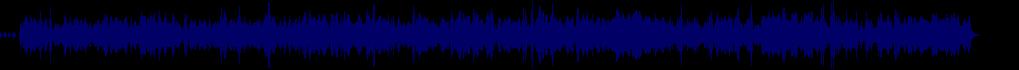 waveform of track #81731