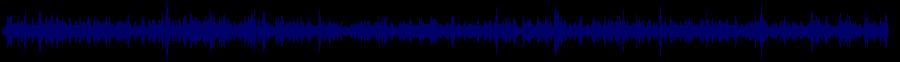 waveform of track #81741