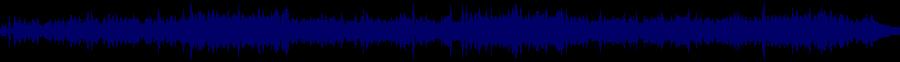 waveform of track #81747
