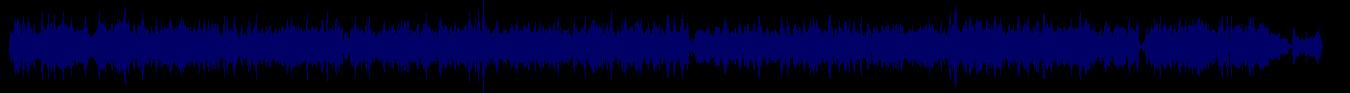 waveform of track #81813