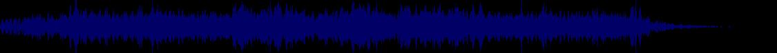 waveform of track #81817
