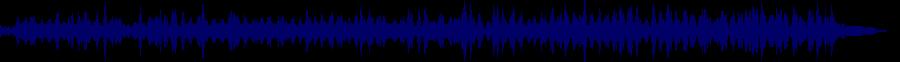 waveform of track #81839