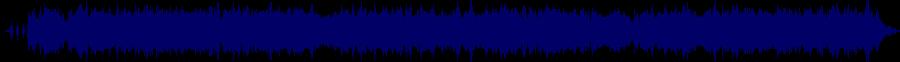 waveform of track #81862