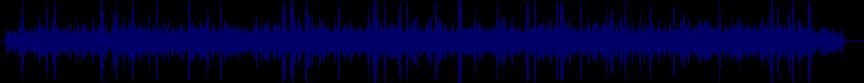 waveform of track #81872