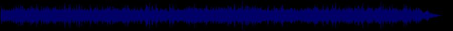 waveform of track #81896