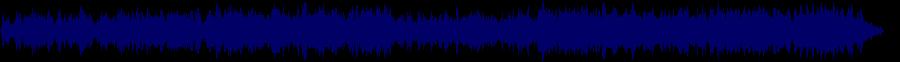 waveform of track #81936