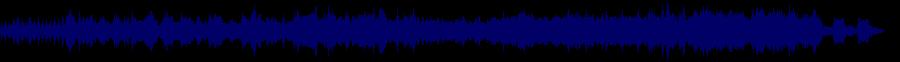 waveform of track #81970