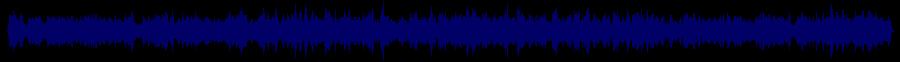 waveform of track #81987