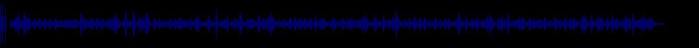 waveform of track #81988