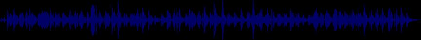 waveform of track #8205