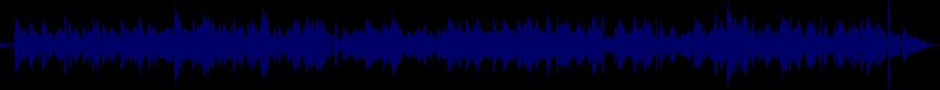 waveform of track #8218