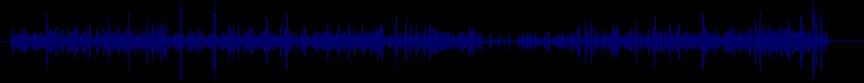 waveform of track #8236