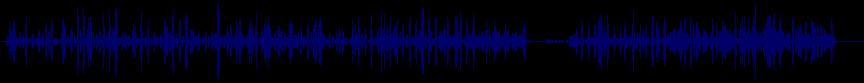 waveform of track #8237