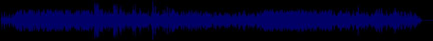 waveform of track #8247