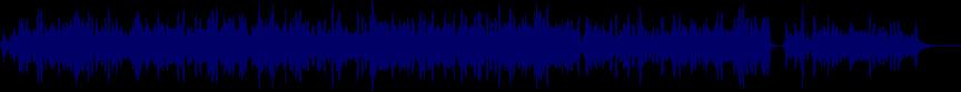 waveform of track #8255