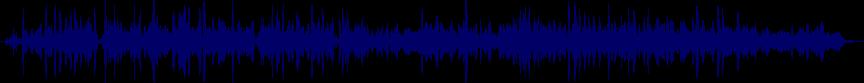 waveform of track #8263