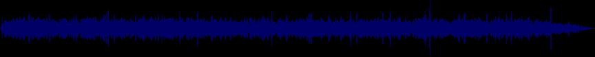 waveform of track #8276