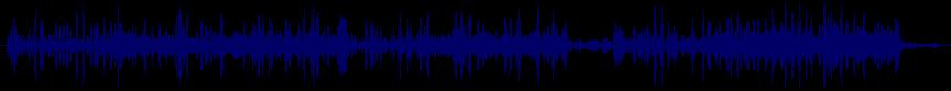waveform of track #8282