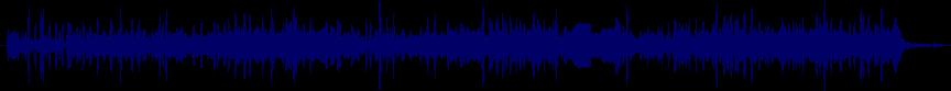 waveform of track #8286
