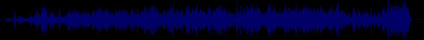 waveform of track #8287