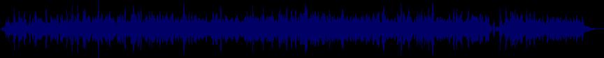 waveform of track #8290