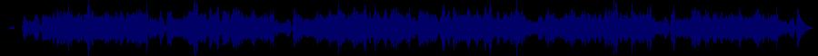 waveform of track #82018