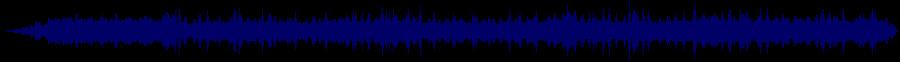 waveform of track #82022