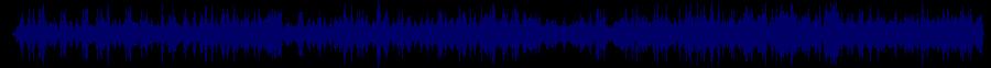waveform of track #82045