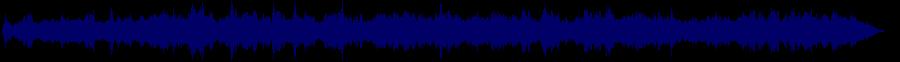 waveform of track #82058