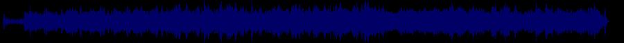 waveform of track #82060
