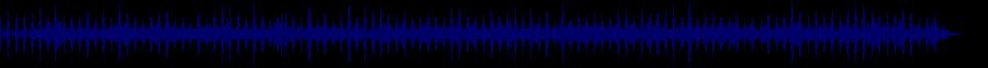 waveform of track #82074