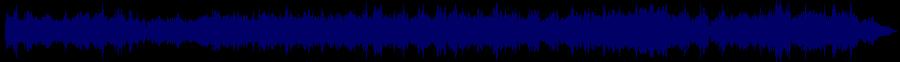 waveform of track #82118