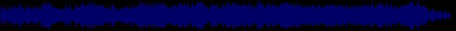 waveform of track #82122